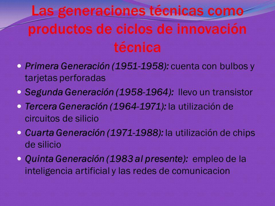 Las generaciones técnicas como productos de ciclos de innovación técnica Primera Generación (1951-1958): cuenta con bulbos y tarjetas perforadas Segunda Generación (1958-1964): llevo un transistor Tercera Generación (1964-1971): la utilización de circuitos de silicio Cuarta Generación (1971-1988): la utilización de chips de silicio Quinta Generación (1983 al presente): empleo de la inteligencia artificial y las redes de comunicacion