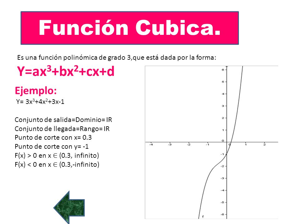 Función Cubica. Es una función polinómica de grado 3,que está dada por la forma: Y=ax 3 +bx 2 +cx+d Ejemplo: Y= 3x 3 +4x 2 +3x-1 Conjunto de salida=Do