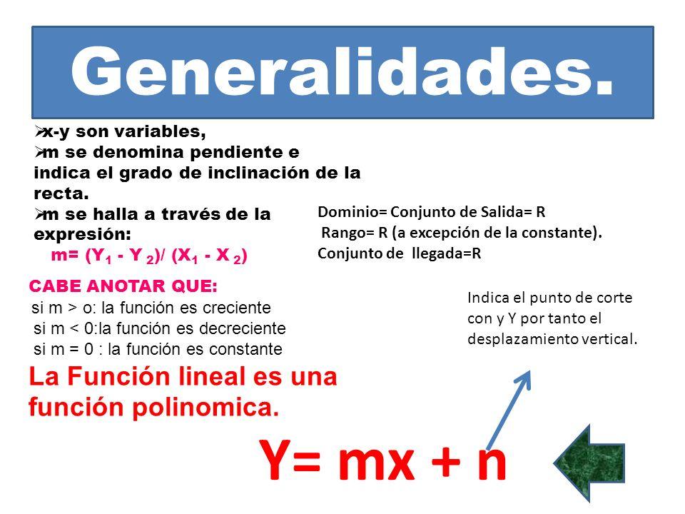 x-y son variables, m se denomina pendiente e indica el grado de inclinación de la recta. m se halla a través de la expresión: m= (Y 1 - Y 2 )/ (X 1 -