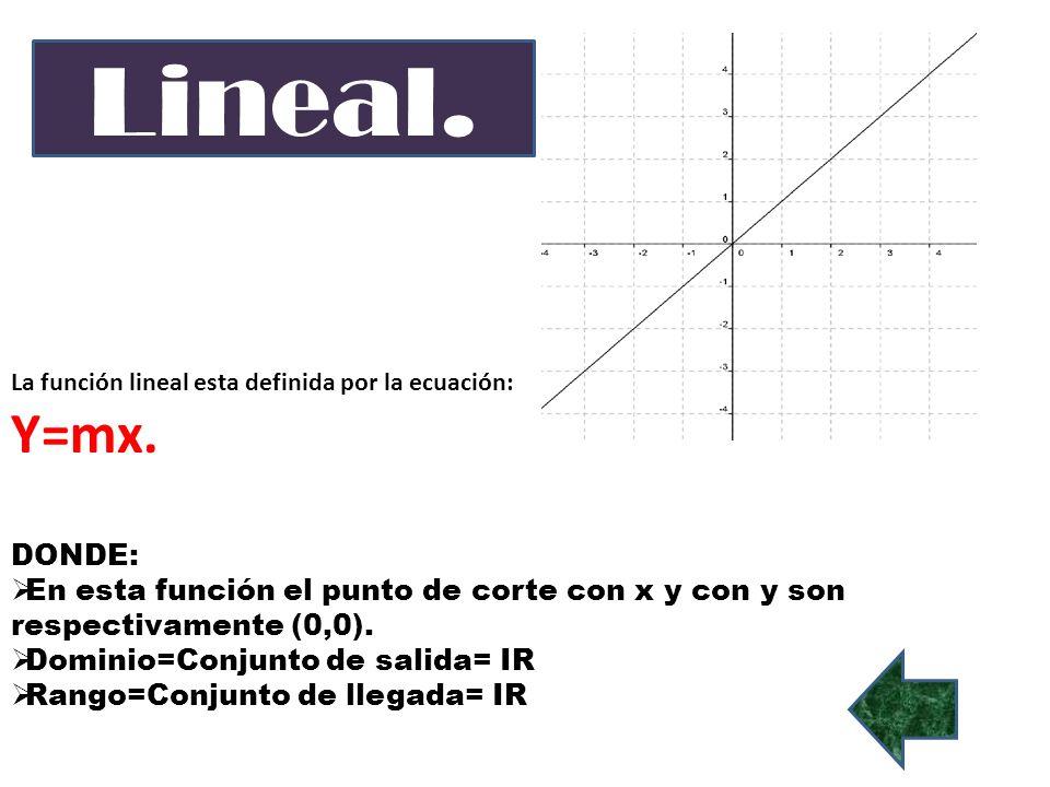 Lineal. La función lineal esta definida por la ecuación: Y=mx. DONDE: En esta función el punto de corte con x y con y son respectivamente (0,0). Domin