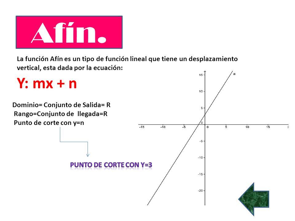 Afín. La función Afín es un tipo de función lineal que tiene un desplazamiento vertical, esta dada por la ecuación: Y: mx + n EJEMPLO: y=2x+3 Dominio=