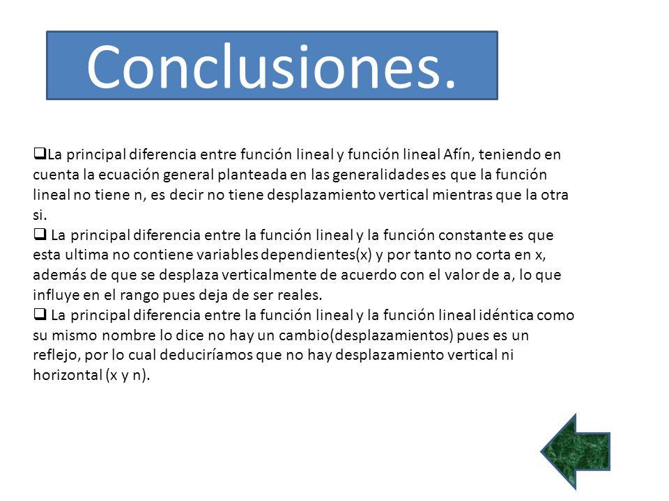 La principal diferencia entre función lineal y función lineal Afín, teniendo en cuenta la ecuación general planteada en las generalidades es que la fu