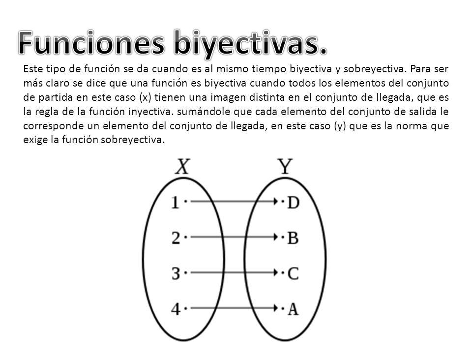 Este tipo de función se da cuando es al mismo tiempo biyectiva y sobreyectiva. Para ser más claro se dice que una función es biyectiva cuando todos lo