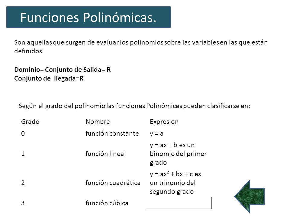 Funciones Polinómicas. Son aquellas que surgen de evaluar los polinomios sobre las variables en las que están definidos. Según el grado del polinomio