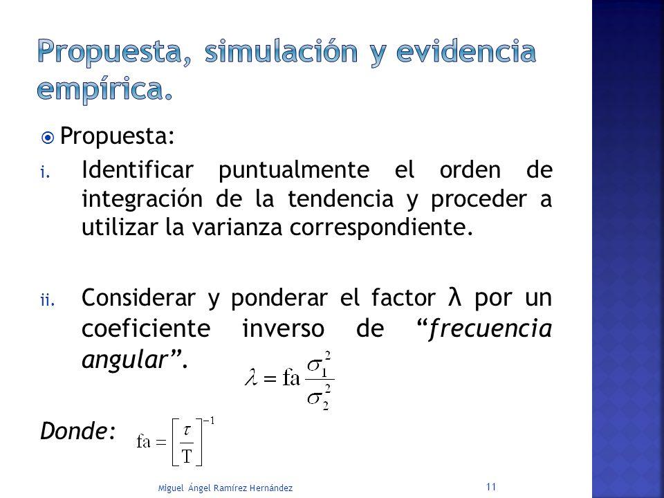 Propuesta: i. Identificar puntualmente el orden de integración de la tendencia y proceder a utilizar la varianza correspondiente. ii. Considerar y pon