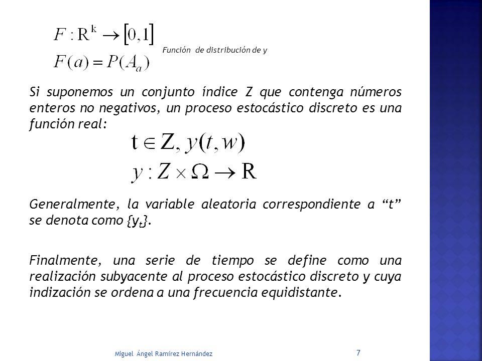 Función de distribución de y Si suponemos un conjunto índice Z que contenga números enteros no negativos, un proceso estocástico discreto es una funci
