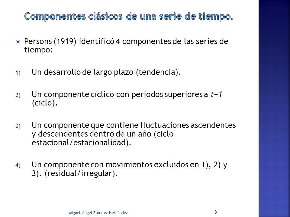 Persons (1919) identificó 4 componentes de las series de tiempo: 1) Un desarrollo de largo plazo (tendencia). 2) Un componente cíclico con periodos su