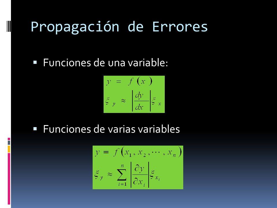 Propagación de Errores Funciones de una variable: Funciones de varias variables