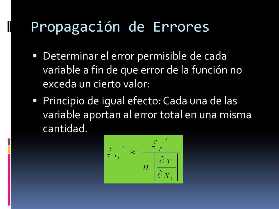 Propagación de Errores Determinar el error permisible de cada variable a fin de que error de la función no exceda un cierto valor: Principio de igual