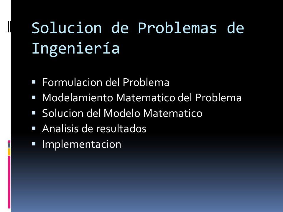 Solucion de Problemas de Ingeniería Formulacion del Problema Modelamiento Matematico del Problema Solucion del Modelo Matematico Analisis de resultado