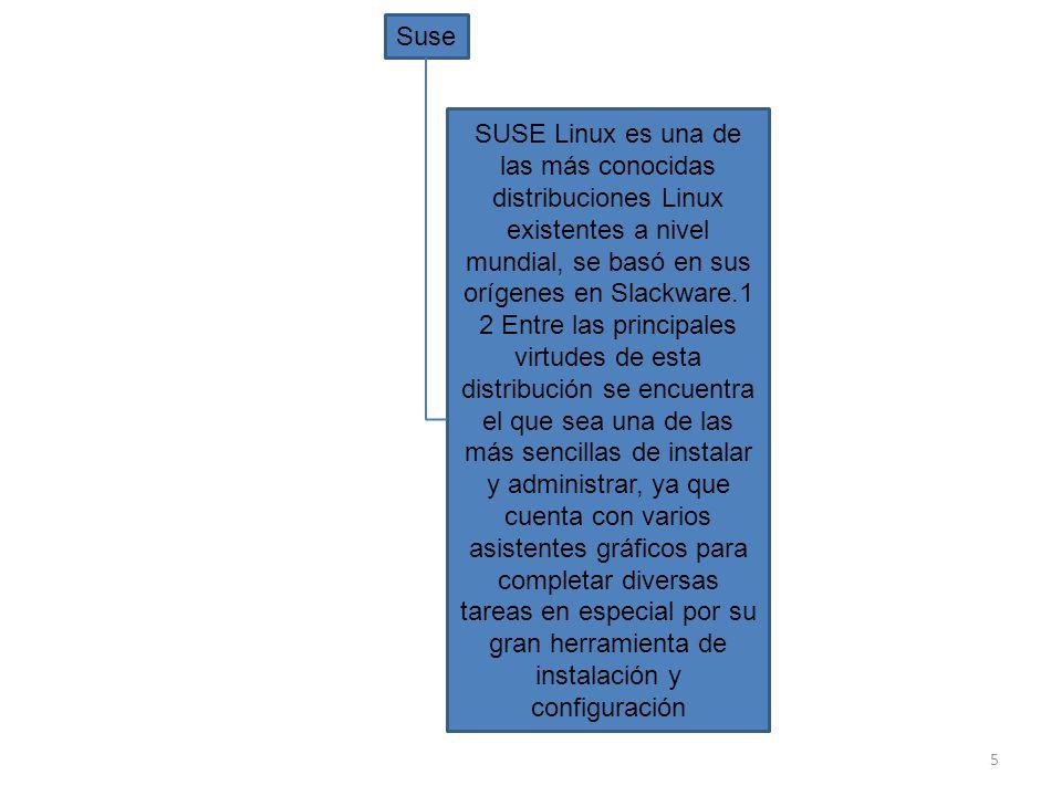 5 Suse SUSE Linux es una de las más conocidas distribuciones Linux existentes a nivel mundial, se basó en sus orígenes en Slackware.1 2 Entre las principales virtudes de esta distribución se encuentra el que sea una de las más sencillas de instalar y administrar, ya que cuenta con varios asistentes gráficos para completar diversas tareas en especial por su gran herramienta de instalación y configuración