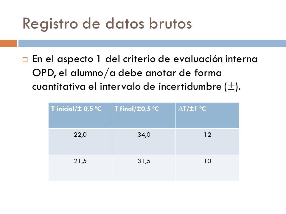 Registro de datos brutos En el aspecto 1 del criterio de evaluación interna OPD, el alumno/a debe anotar de forma cuantitativa el intervalo de incerti