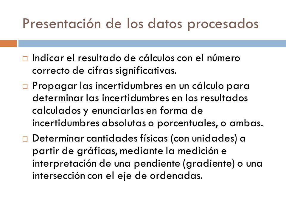 Presentación de los datos procesados Indicar el resultado de cálculos con el número correcto de cifras significativas. Propagar las incertidumbres en