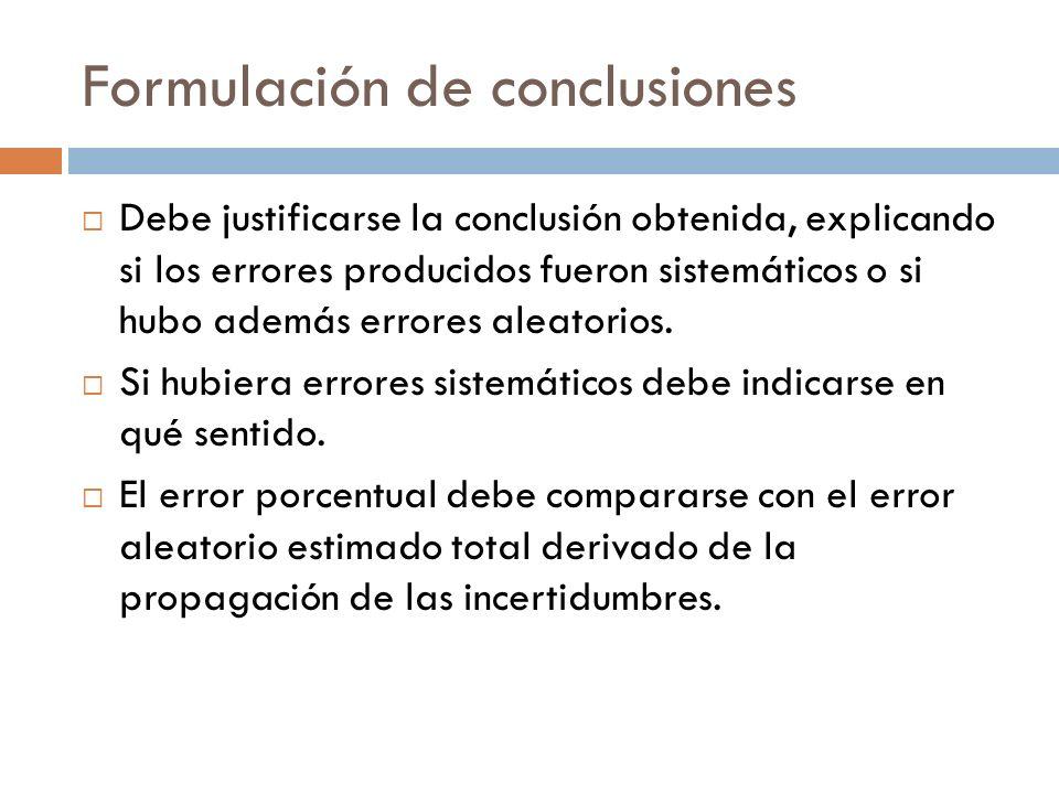 Formulación de conclusiones Debe justificarse la conclusión obtenida, explicando si los errores producidos fueron sistemáticos o si hubo además errore