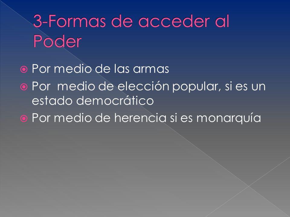 Por medio de las armas Por medio de elección popular, si es un estado democrático Por medio de herencia si es monarquía