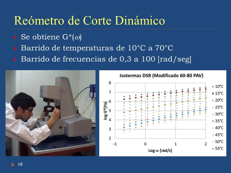 Reómetro de Corte Dinámico 10 Se obtiene G*( ) Barrido de temperaturas de 10°C a 70°C Barrido de frecuencias de 0,3 a 100 [rad/seg]