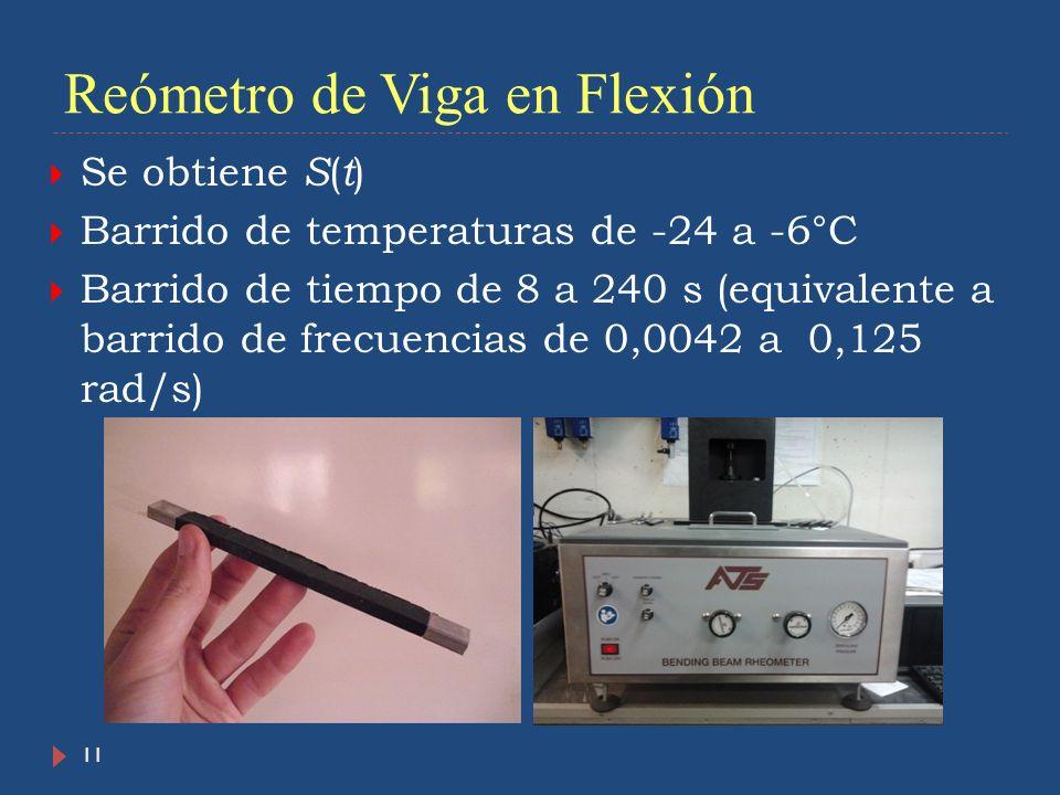 Reómetro de Viga en Flexión 11 Se obtiene S ( t ) Barrido de temperaturas de -24 a -6°C Barrido de tiempo de 8 a 240 s (equivalente a barrido de frecu