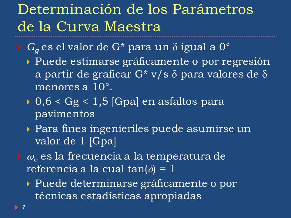 Determinación de los Parámetros de la Curva Maestra 8 El logaritmo en base 10 de R es igual a la razón entre G*( c ) y G g Puede determinarse gráficamente o por técnicas estadísticas apropiadas ss es el valor de * para igual a 90° Puede estimarse gráficamente o por regresión a partir de graficar * v/s para valores de mayores a 70°