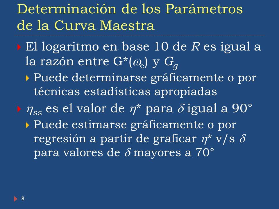Determinación de los Parámetros de la Curva Maestra 8 El logaritmo en base 10 de R es igual a la razón entre G*( c ) y G g Puede determinarse gráficam
