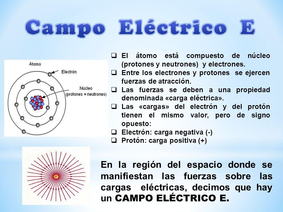 El átomo está compuesto de núcleo (protones y neutrones) y electrones. Entre los electrones y protones se ejercen fuerzas de atracción. Las fuerzas se