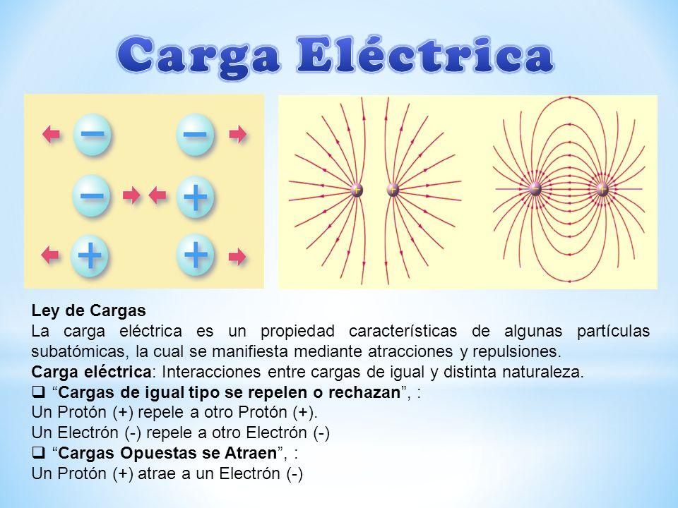 Ley de Cargas La carga eléctrica es un propiedad características de algunas partículas subatómicas, la cual se manifiesta mediante atracciones y repulsiones.