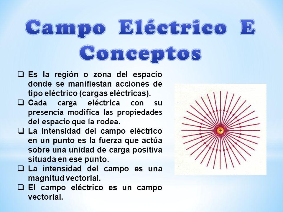 Es la región o zona del espacio donde se manifiestan acciones de tipo eléctrico (cargas eléctricas). C ada carga eléctrica con su presencia modifica l