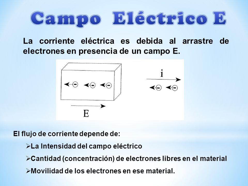 La corriente eléctrica es debida al arrastre de electrones en presencia de un campo E. El flujo de corriente depende de: La Intensidad del campo eléct