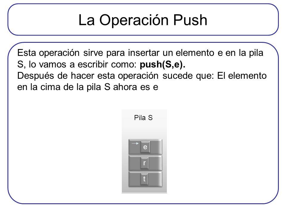 La Operación Push Esta operación sirve para insertar un elemento e en la pila S, lo vamos a escribir como: push(S,e). Después de hacer esta operación
