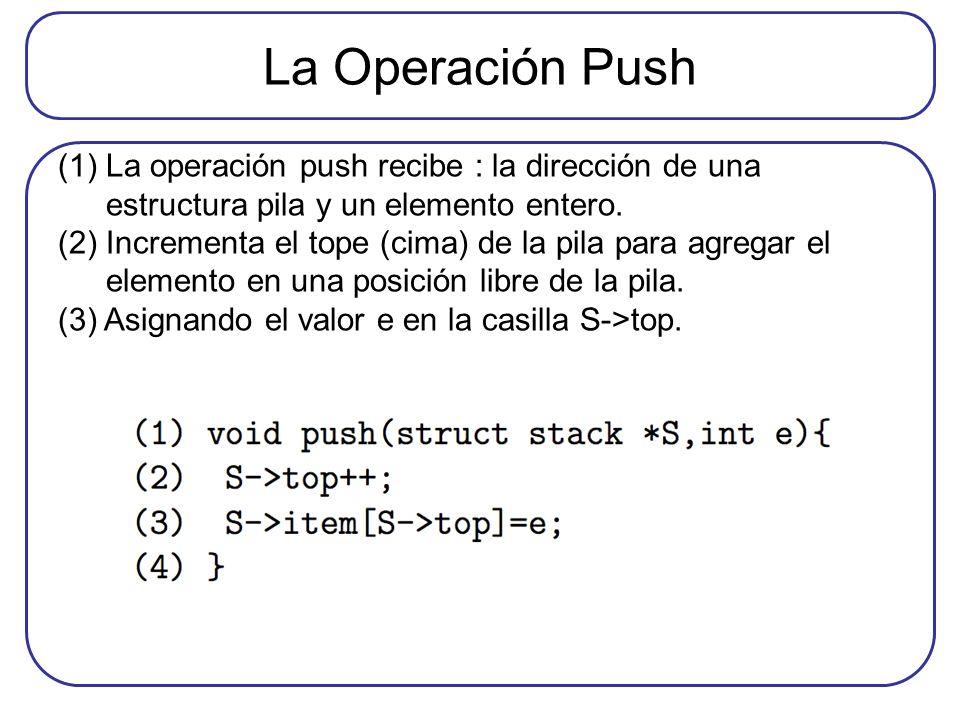 La Operación Push (1)La operación push recibe : la dirección de una estructura pila y un elemento entero. (2) Incrementa el tope (cima) de la pila par