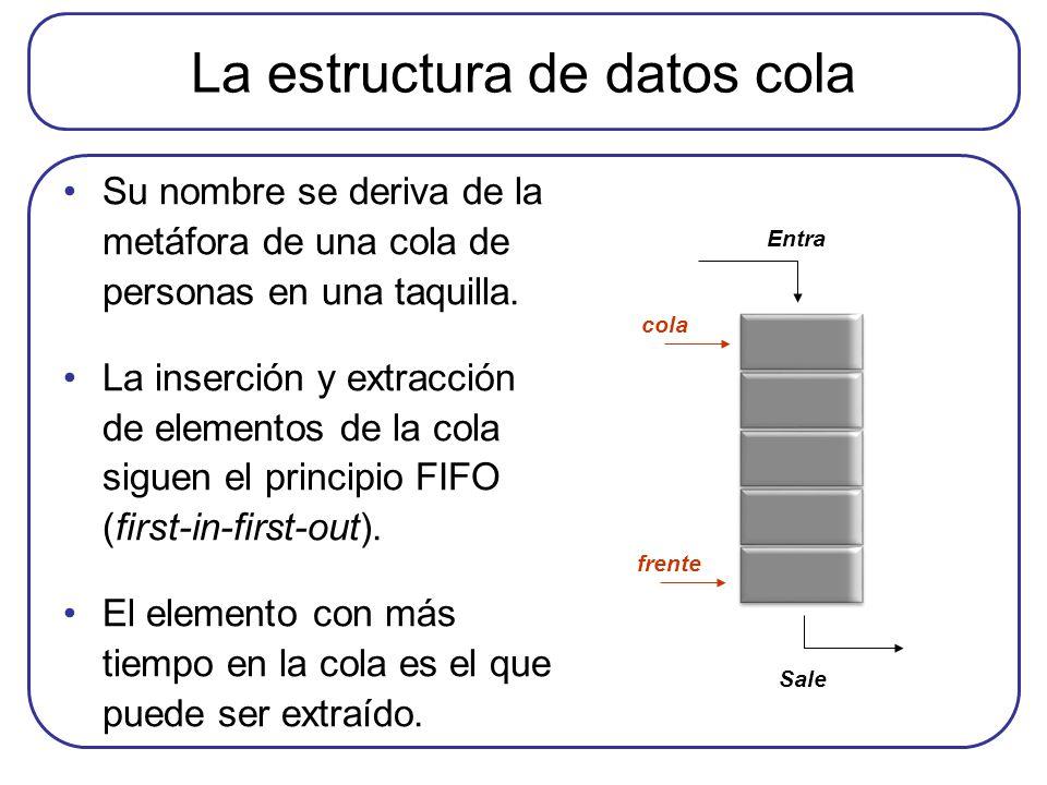 La estructura de datos cola Su nombre se deriva de la metáfora de una cola de personas en una taquilla. La inserción y extracción de elementos de la c