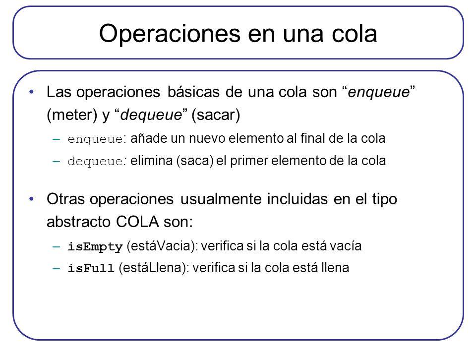 Operaciones en una cola Las operaciones básicas de una cola son enqueue (meter) y dequeue (sacar) – enqueue : añade un nuevo elemento al final de la cola – dequeue : elimina (saca) el primer elemento de la cola Otras operaciones usualmente incluidas en el tipo abstracto COLA son: – isEmpty (estáVacia): verifica si la cola está vacía – isFull (estáLlena): verifica si la cola está llena