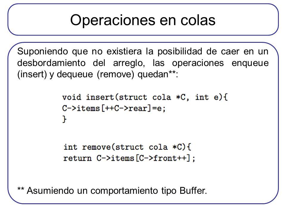 Operaciones en colas Suponiendo que no existiera la posibilidad de caer en un desbordamiento del arreglo, las operaciones enqueue (insert) y dequeue (remove) quedan**: ** Asumiendo un comportamiento tipo Buffer.