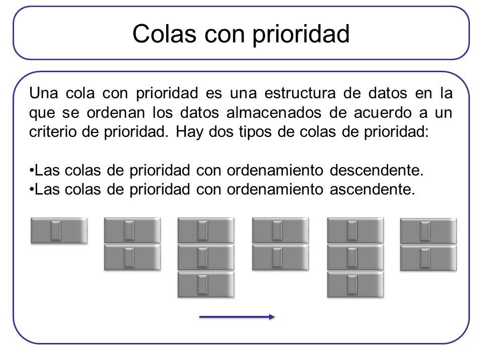 Colas con prioridad Una cola con prioridad es una estructura de datos en la que se ordenan los datos almacenados de acuerdo a un criterio de prioridad