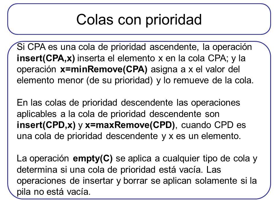 Colas con prioridad Si CPA es una cola de prioridad ascendente, la operación insert(CPA,x) inserta el elemento x en la cola CPA; y la operación x=minRemove(CPA) asigna a x el valor del elemento menor (de su prioridad) y lo remueve de la cola.