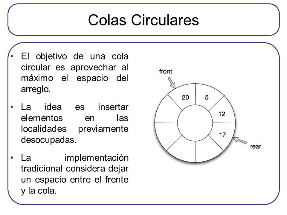 Colas Circulares El objetivo de una cola circular es aprovechar al máximo el espacio del arreglo. La idea es insertar elementos en las localidades pre