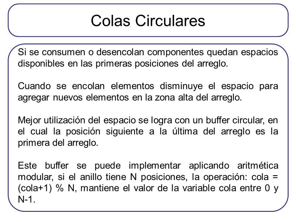 Colas Circulares Si se consumen o desencolan componentes quedan espacios disponibles en las primeras posiciones del arreglo. Cuando se encolan element