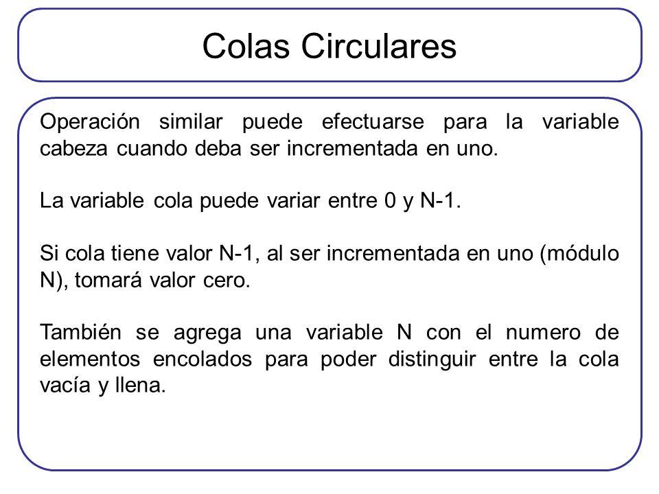 Colas Circulares Operación similar puede efectuarse para la variable cabeza cuando deba ser incrementada en uno. La variable cola puede variar entre 0