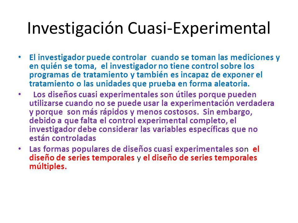Investigación No Experimental La investigación no experimental es aquella que se realiza sin manipular deliberadamente variables es decir, se observa fenómenos tal y como se dan en su contexto natural para después analizarlos.