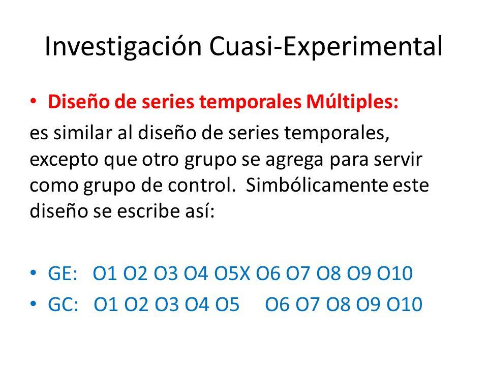 Investigación Cuasi-Experimental Diseño de series temporales incluye una serie de mediciones periódicas de la variable dependiente en un grupo de unidades de prueba.