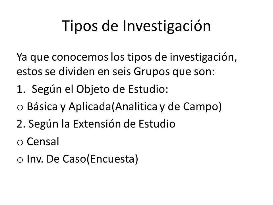 Investigación de Campo Consiste en la recolección de datos directamente de los sujetos investigados o de la realidad donde ocurren los hechos, sin manipular o controlar variable alguna.