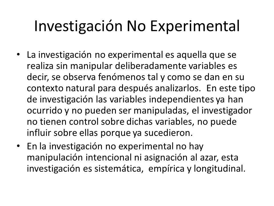 Investigación Cuantitativa Parte generalmente de un problema bien definido por el investigador, los objetivos deben estar claramente definidos, se plantean hipótesis para ser verificadas o falseadas mediante pruebas empíricas.