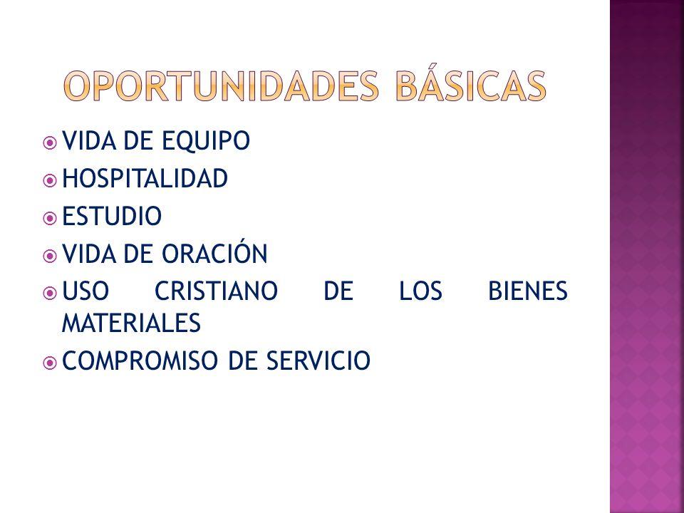 VIDA DE EQUIPO HOSPITALIDAD ESTUDIO VIDA DE ORACIÓN USO CRISTIANO DE LOS BIENES MATERIALES COMPROMISO DE SERVICIO