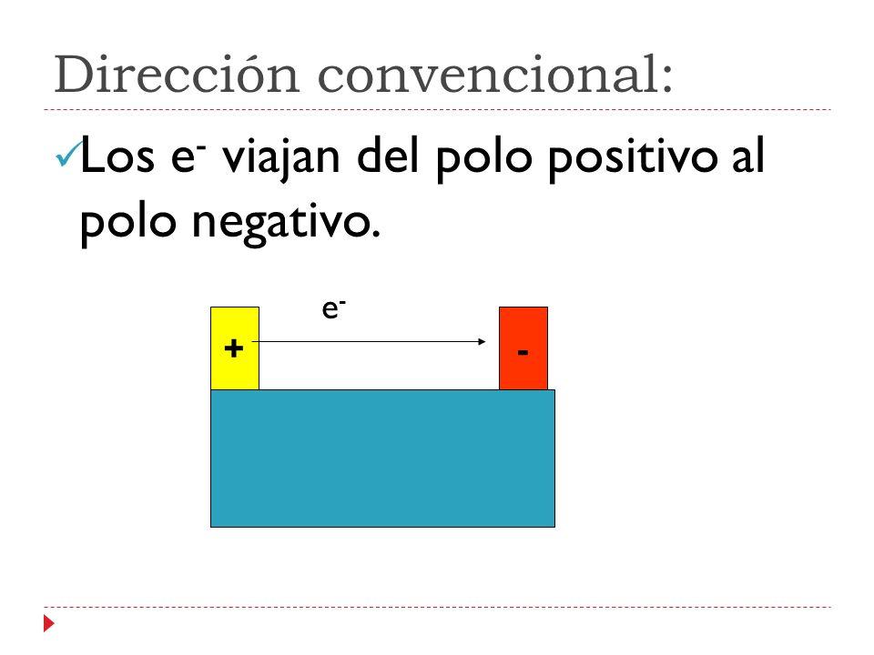 Dirección convencional: Los e - viajan del polo positivo al polo negativo. +- e -