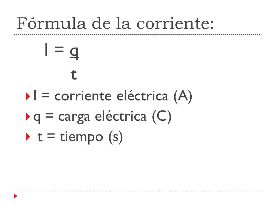 Fórmula de la corriente: I = q t I = corriente eléctrica (A) q = carga eléctrica (C) t = tiempo (s)
