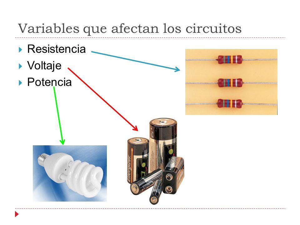 Variables que afectan los circuitos Resistencia Voltaje Potencia