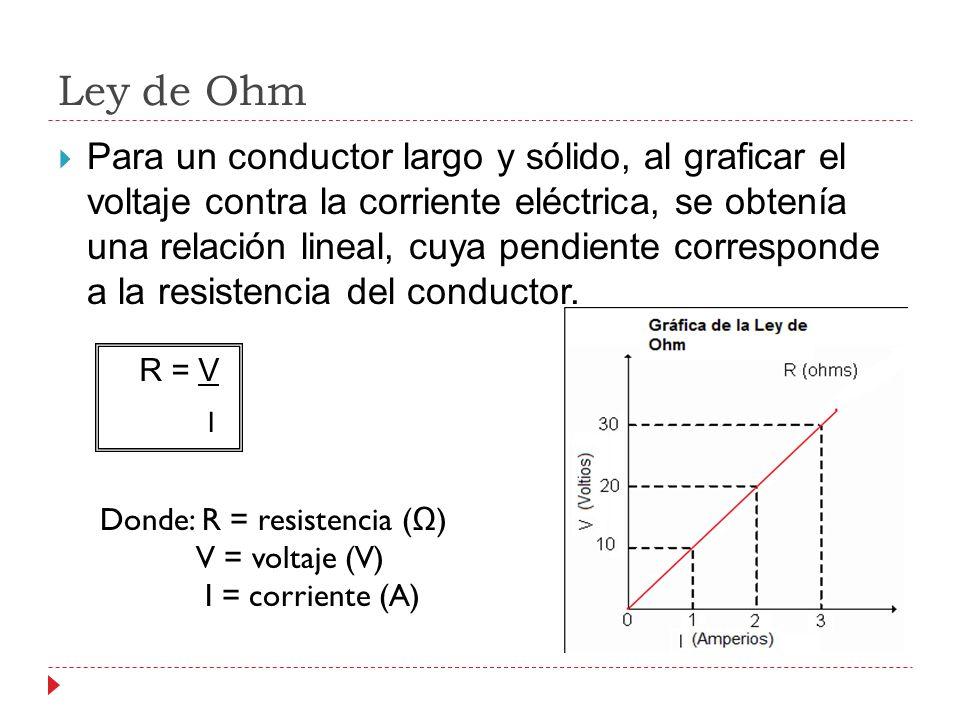 Ley de Ohm Para un conductor largo y sólido, al graficar el voltaje contra la corriente eléctrica, se obtenía una relación lineal, cuya pendiente corresponde a la resistencia del conductor.