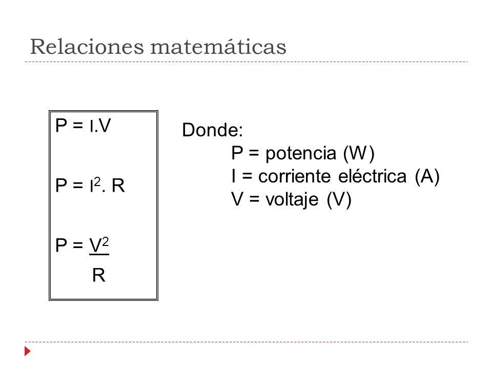 Relaciones matemáticas P = I. V P = I 2. R P = V 2 R Donde: P = potencia (W) I = corriente eléctrica (A) V = voltaje (V)