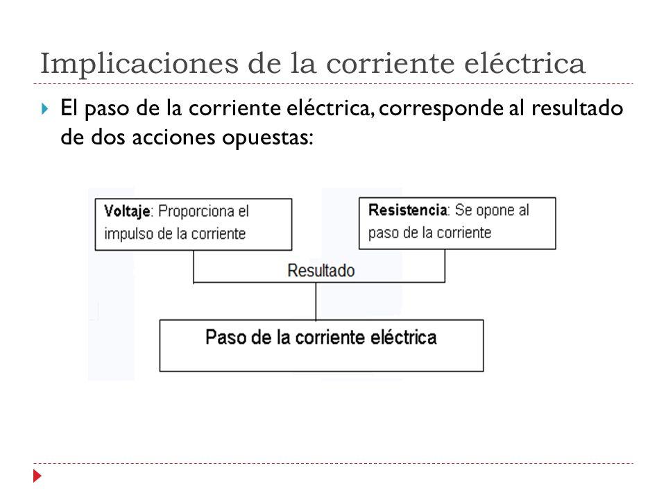 Implicaciones de la corriente eléctrica El paso de la corriente eléctrica, corresponde al resultado de dos acciones opuestas: