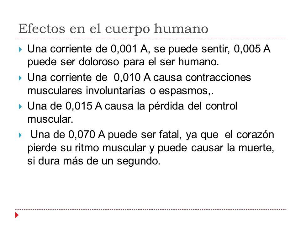 Efectos en el cuerpo humano Una corriente de 0,001 A, se puede sentir, 0,005 A puede ser doloroso para el ser humano. Una corriente de 0,010 A causa c