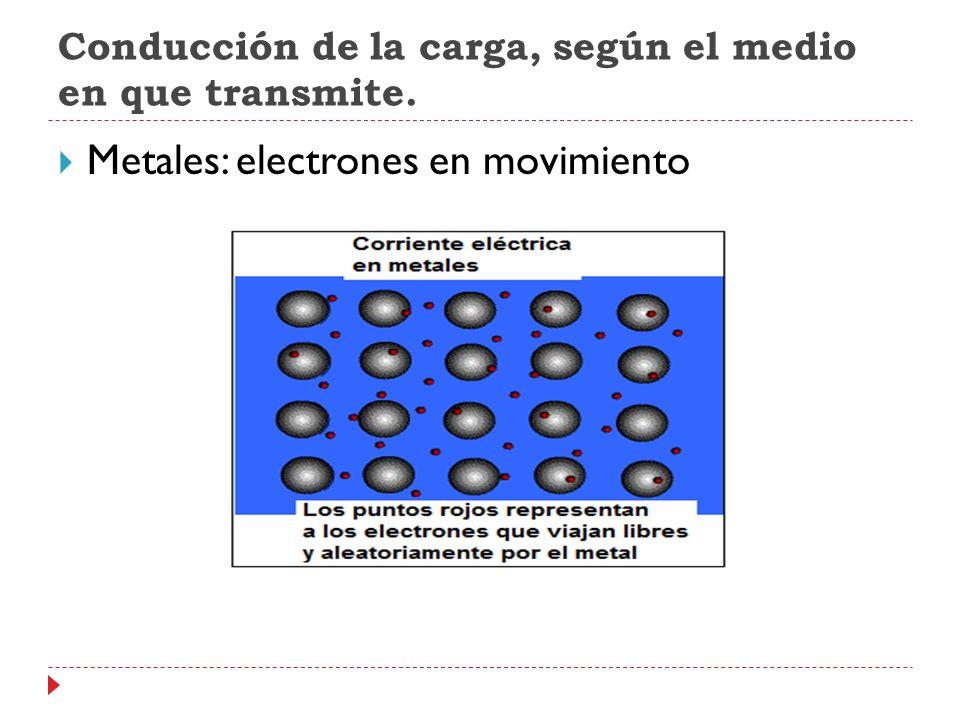 Conducción de la carga, según el medio en que transmite. Metales: electrones en movimiento